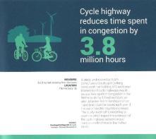 Grafica FLOW biciclete Olanda