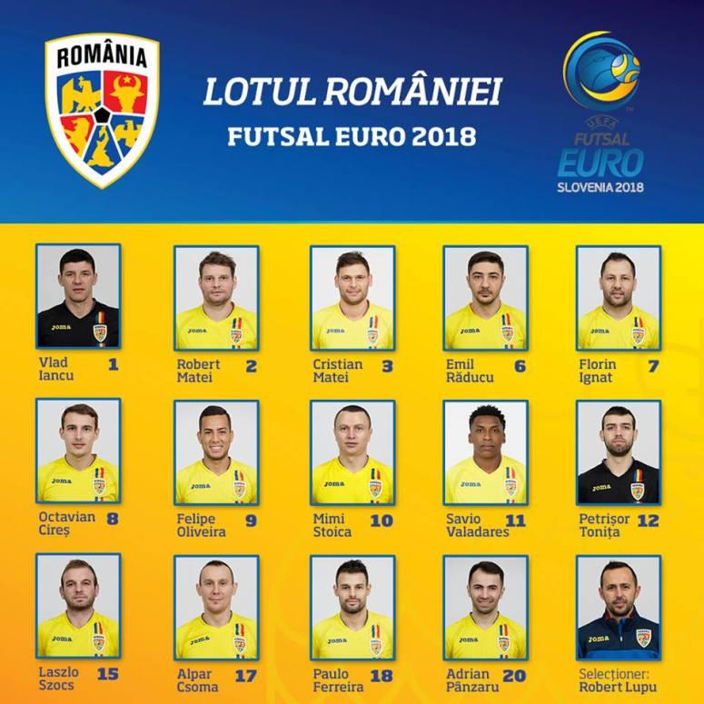 Romania lotul pentru Euro Futsal 2018